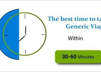 When is the best time to take Generic Viagra