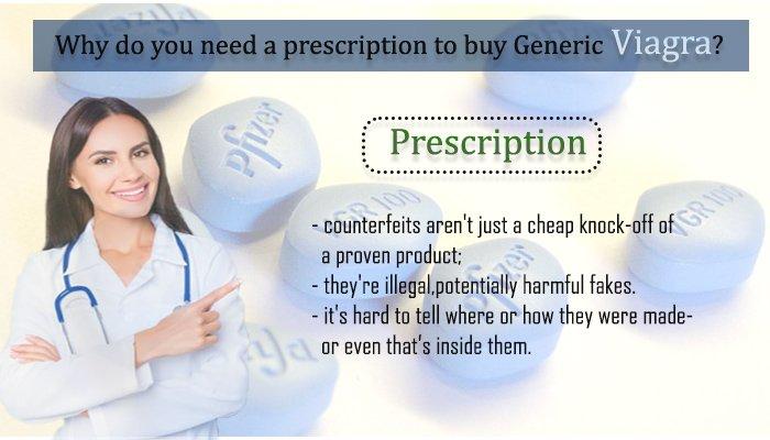 Why do you Need a Prescription to Buy Generic Viagra