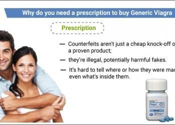 Why do you need a prescription to buy Generic Viagra